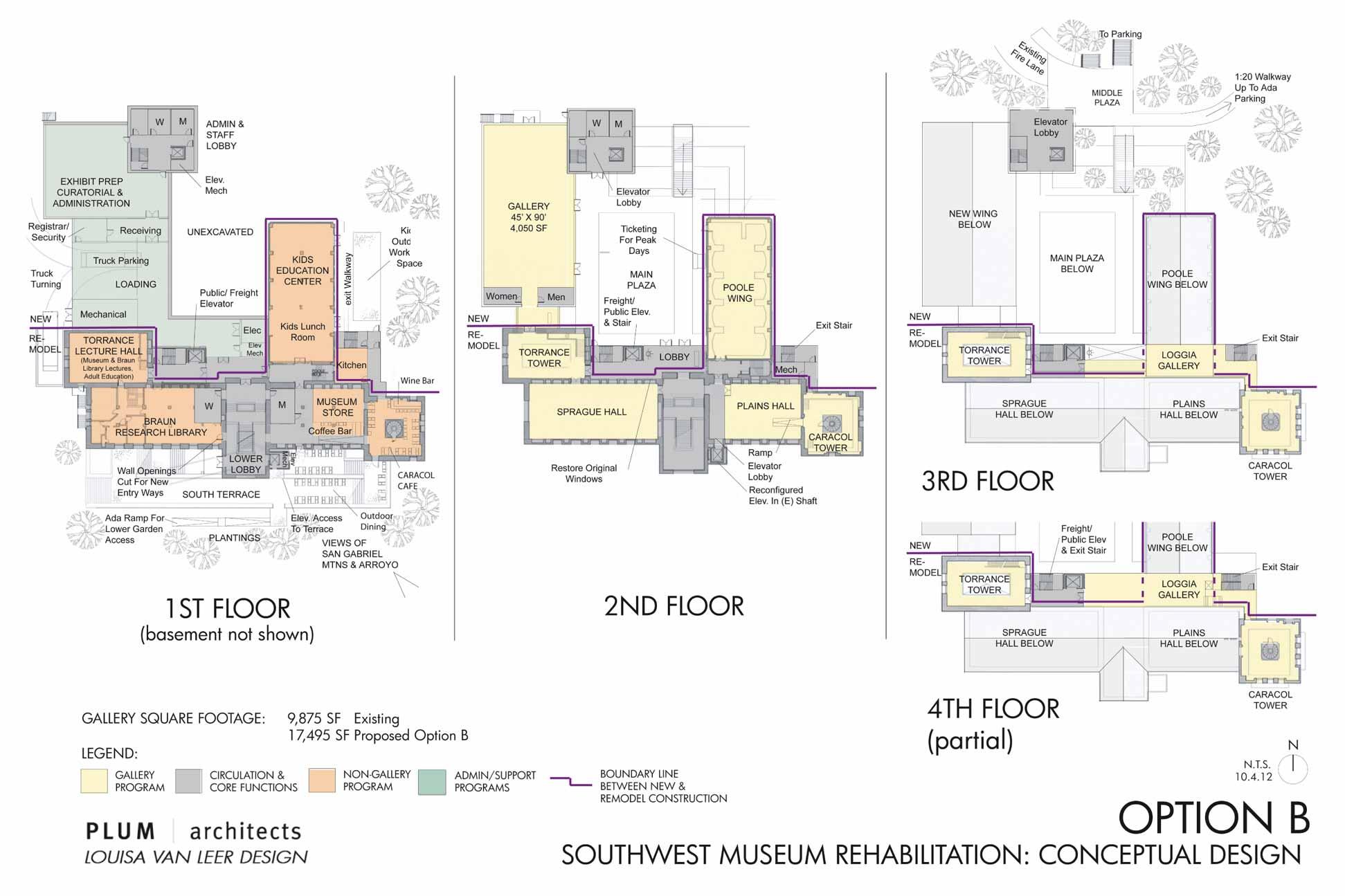 SW Museum 3